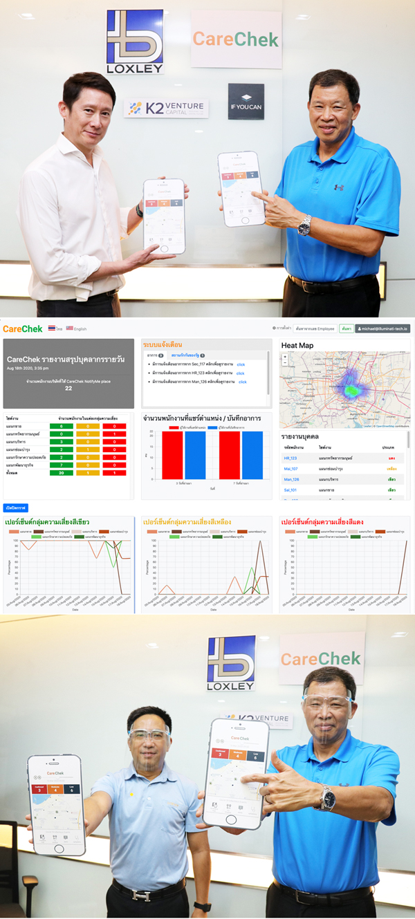 """Loxley Launched """"CareChek"""", an innovative platform for COVID-19 risk management"""